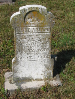 Makie Arland Atchley