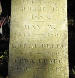 Lottie Belle Stevens