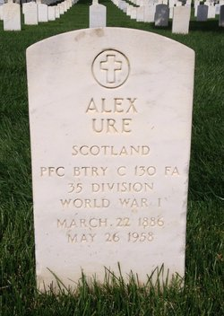 "Alexander ""Alex"" Ure"