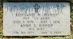 Rowland Ward Bishop