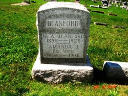 Amanda Jane <I>Gatchell</I> Blanford