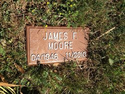 James F Moore