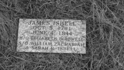 James R. Isbell