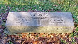 Mary Elizabeth <I>Smith</I> Keener