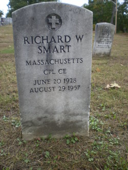 Richard W. Smart
