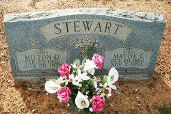Milton Dolphus Stewart