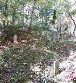 Feltner-Melton Cemetery