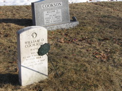 William Denny Cookson