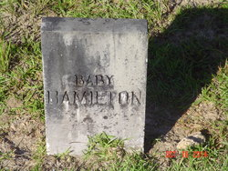 Mary Hamilton