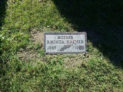 Rminta <I>Rapp</I> Hafner