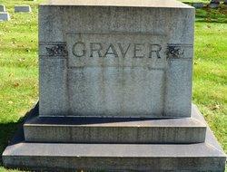 Grave Recorder