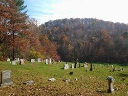 McGlone Creek Cemetery