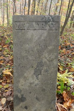 Mary <I>Greene</I> Hickman