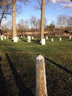 Caton Family Cemetery
