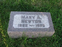 Mary Anne <I>Hall</I> Newton
