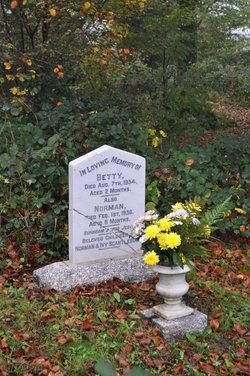 Betty Scantlebury