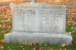 L. Clarke Graves
