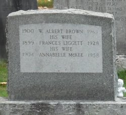 Annabelle <I>McKee</I> Brown
