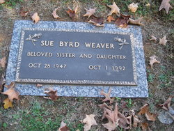 Sue Byrd Weaver