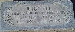 Persenda <I>Gallup</I> Wignall