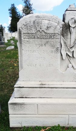 George W. Gessford