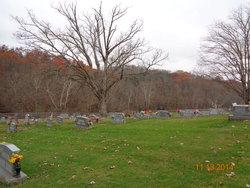 Stone Lick Cemetery