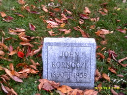 John Kornoczi