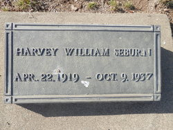 Harvey William Seburn