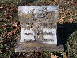 Bessie Lee Forsythe