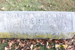 Frederick Lewis Rabe
