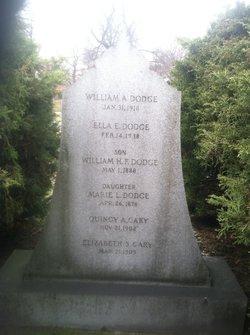 William Alden Dodge
