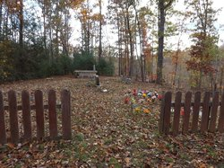 Lenderman Cemetery