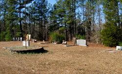 James R Jones Family Cemetery