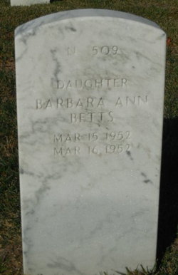 Barbara Ann Betts