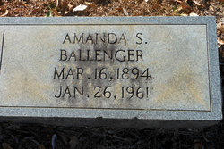 Amanda <I>Stuchlik</I> Ballenger