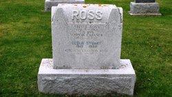 Leslie Stuart Ross