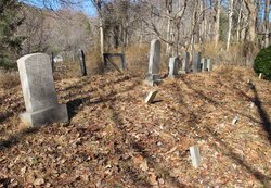 Wayland Family Cemetery