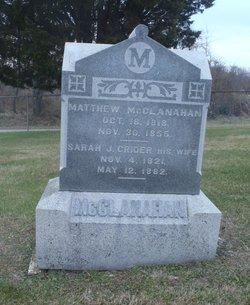 Sarah Jane <I>Crider</I> McClanahan