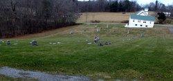 Saint Luke Lutheran Church Cemetery