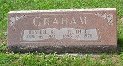 Russell K. Graham