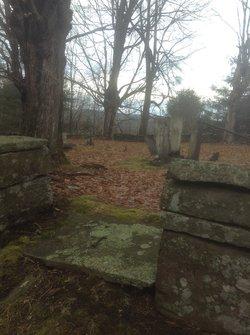 Ruliffson Cemetery