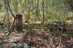 Medlock Cemetery
