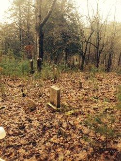 Sanders McMahan Cemetery