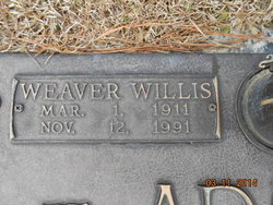 Weaver Willis Adams