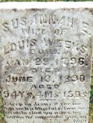 Susannah E. <I>Hampton</I> Weeks