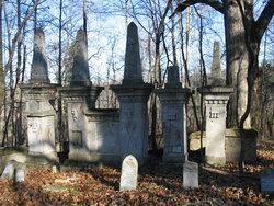Geasland Cemetery