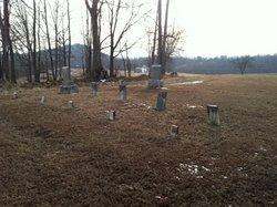 Badgett Family Cemetery