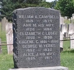 Alice J <I>Campbell</I> Yerks