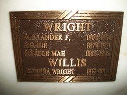 Alexander Franklin Wright
