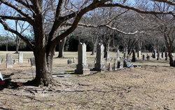 Midgett Cemetery